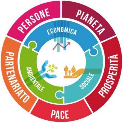 """Le cinque """"P"""" dello sviluppo sostenibile"""